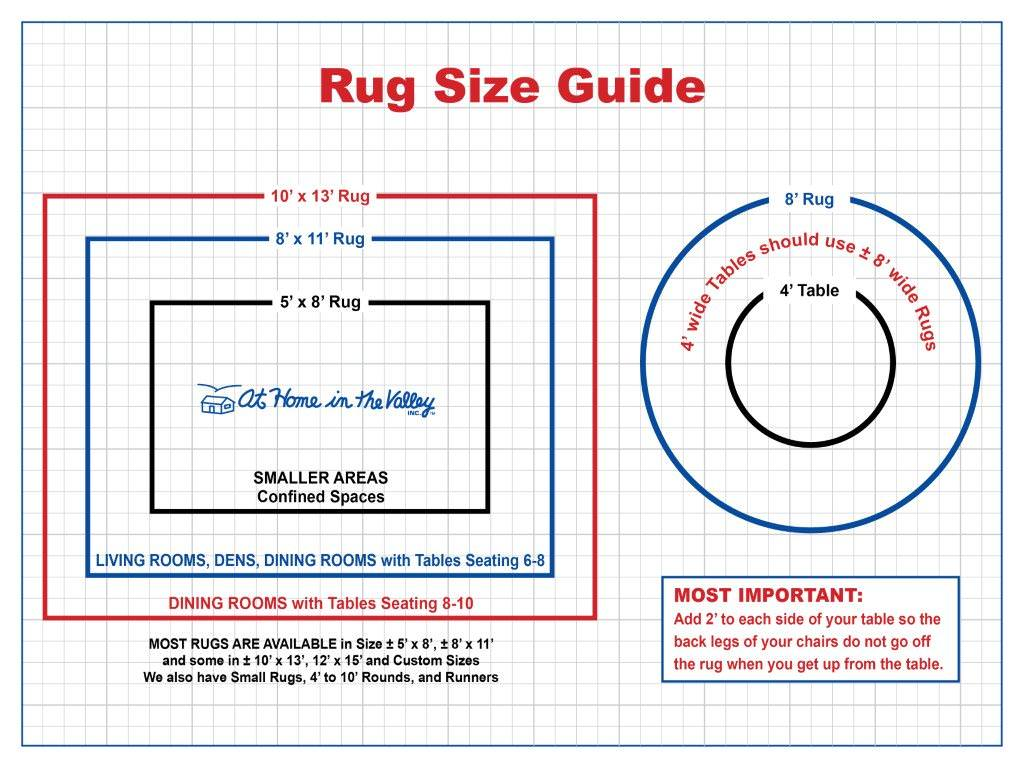 Rug size guide at home in the valley store for Dining room rug size